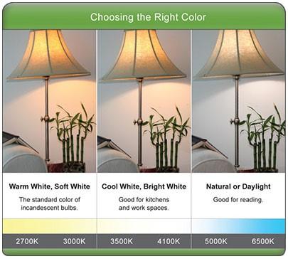 lamps-color-temperature.jpg